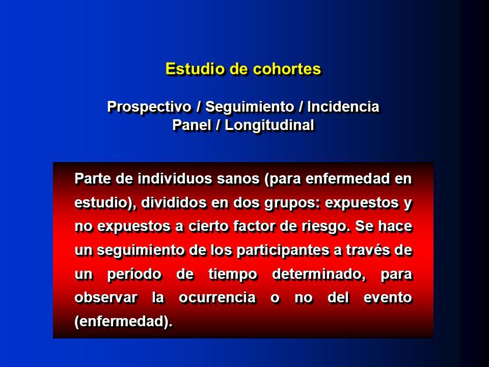 Estudio de cohortes Prospectivo / Seguimiento / Incidencia Panel / Longitudinal Parte de individuos sanos (para enfermedad en estudio), divididos en dos grupos: expuestos y no expuestos a cierto factor de riesgo.