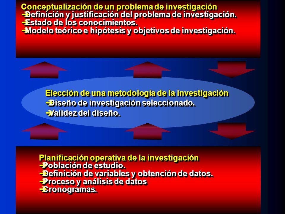 Etapas de la investigación 1.- Planeación En toda investigación existen tres etapas que son: 2.-Ejecución2.-Ejecución 3.-Evaluación3.-Evaluación Esclarecer propósito de la inv.