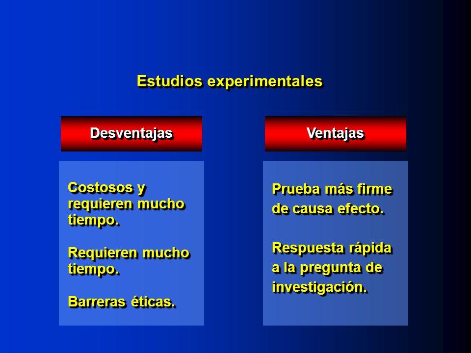 Estudios experimentales DesventajasDesventajas Costosos y requieren mucho tiempo. Requieren mucho tiempo. Barreras éticas. Costosos y requieren mucho