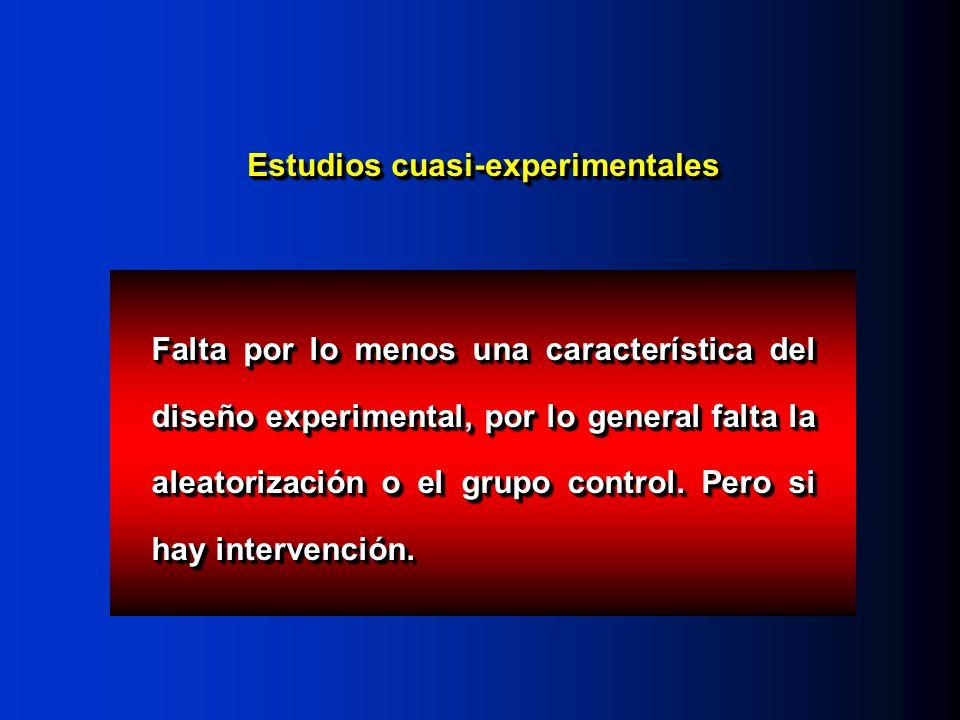 Estudios cuasi-experimentales Falta por lo menos una característica del diseño experimental, por lo general falta la aleatorización o el grupo control.