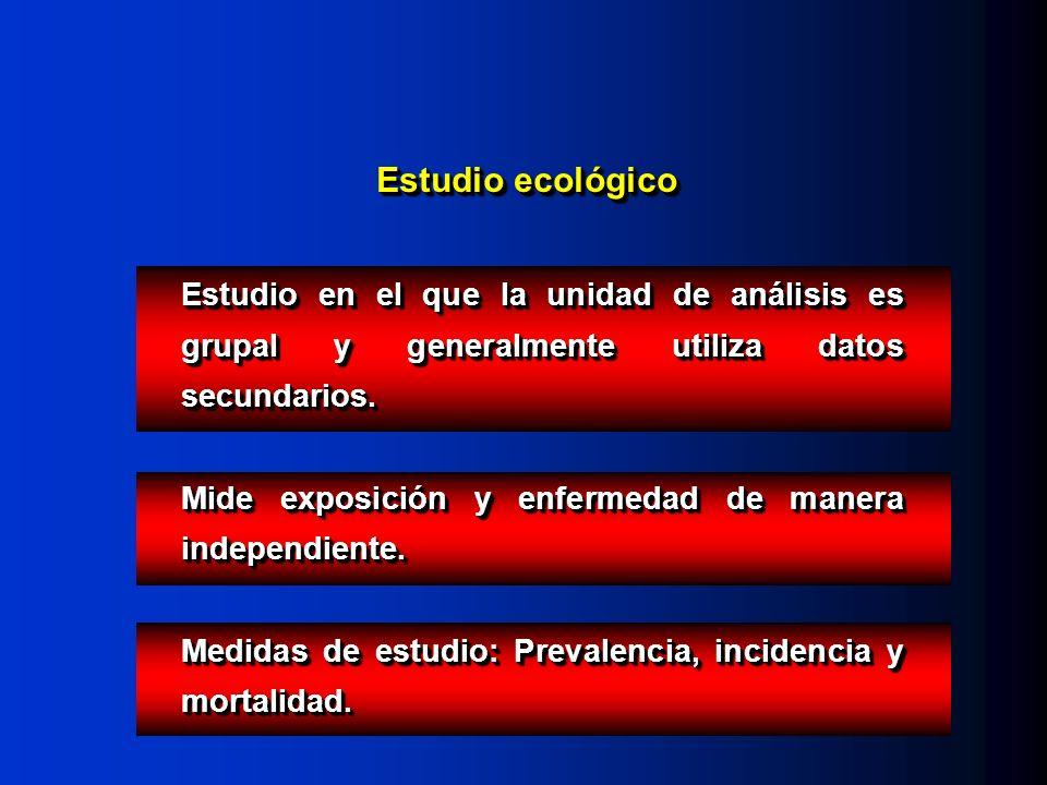 Estudio ecológico Estudio en el que la unidad de análisis es grupal y generalmente utiliza datos secundarios. Mide exposición y enfermedad de manera i