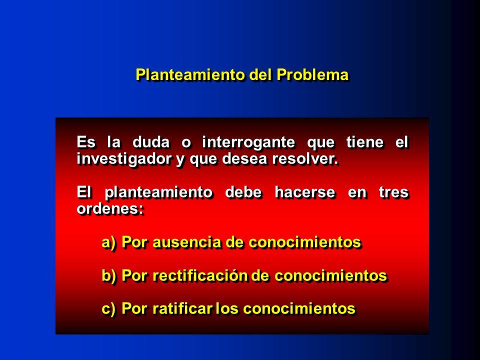 Planteamiento del Problema Es la duda o interrogante que tiene el investigador y que desea resolver. El planteamiento debe hacerse en tres ordenes: a)