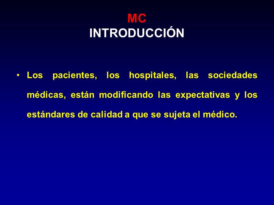 MC INTRODUCCIÓN Los pacientes, los hospitales, las sociedades médicas, están modificando las expectativas y los estándares de calidad a que se sujeta