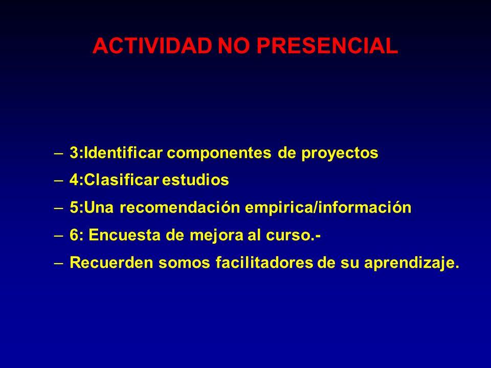 ACTIVIDAD NO PRESENCIAL –3:Identificar componentes de proyectos –4:Clasificar estudios –5:Una recomendación empirica/información –6: Encuesta de mejor