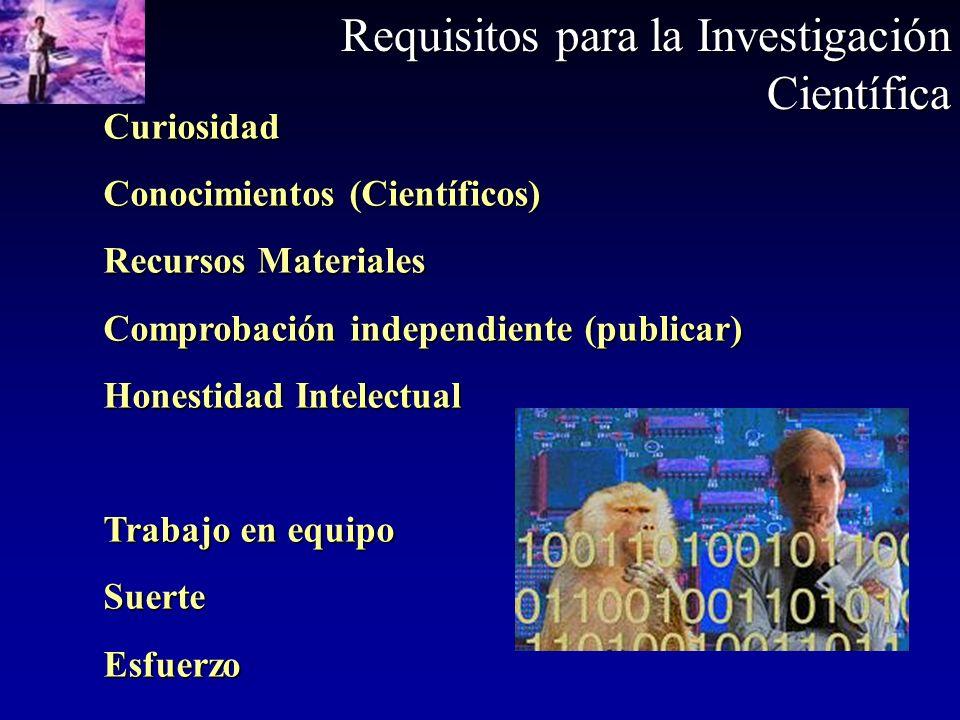 Requisitos para la Investigación CientíficaCuriosidad Conocimientos (Científicos) Recursos Materiales Comprobación independiente (publicar) Honestidad