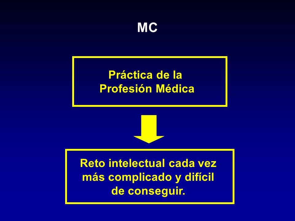 Práctica de la Profesión Médica Reto intelectual cada vez más complicado y difícil de conseguir. MC
