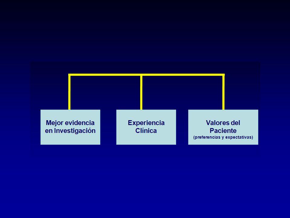 ¿En qué basamos las decisiones clínicas.