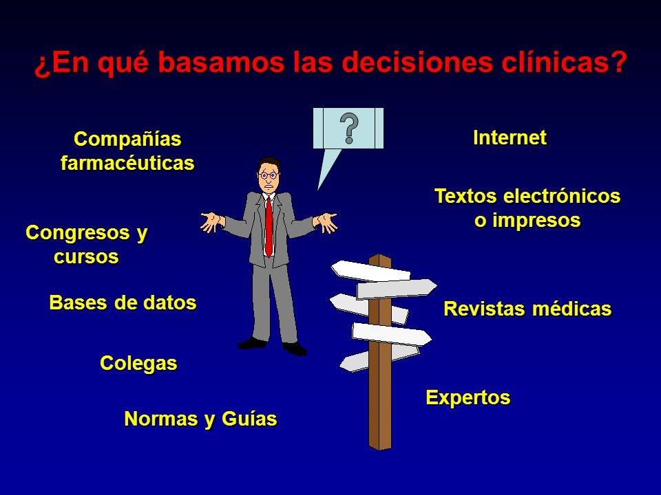 ¿En qué basamos las decisiones clínicas? Compañías farmacéuticas Congresos y cursos Colegas Textos electrónicos o impresos Revistas médicas Bases de d