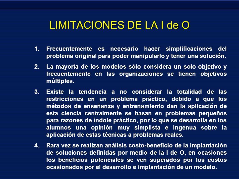 LIMITACIONES DE LA I de O 1.Frecuentemente es necesario hacer simplificaciones del problema original para poder manipularlo y tener una solución. 2.La