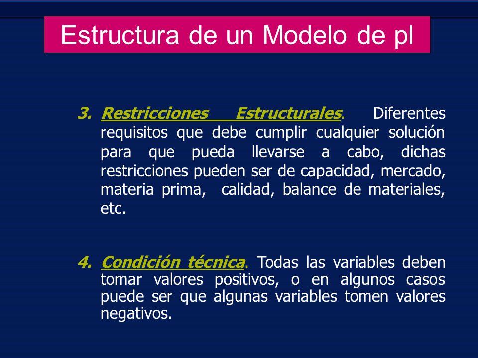 3.Restricciones Estructurales. Diferentes requisitos que debe cumplir cualquier solución para que pueda llevarse a cabo, dichas restricciones pueden s