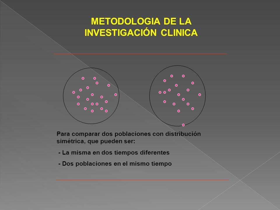 METODOLOGIA DE LA INVESTIGACIÓN CLINICA Para comparar dos poblaciones con distribución simétrica, que pueden ser: - La misma en dos tiempos diferentes - Dos poblaciones en el mismo tiempo