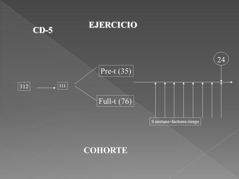 CD-5 312 Pre-t (35) Full-t (76) 111 S mutans+factores riesgo 24 COHORTE EJERCICIO