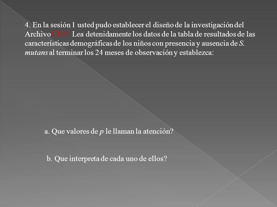 4.En la sesión 1 usted pudo establecer el diseño de la investigación del Archivo CD 5.