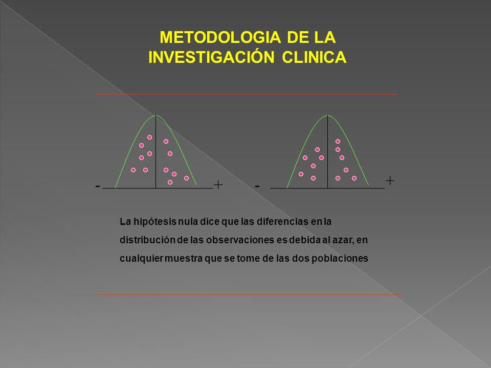 METODOLOGIA DE LA INVESTIGACIÓN CLINICA La hipótesis nula dice que las diferencias en la distribución de las observaciones es debida al azar, en cualquier muestra que se tome de las dos poblaciones --+ +