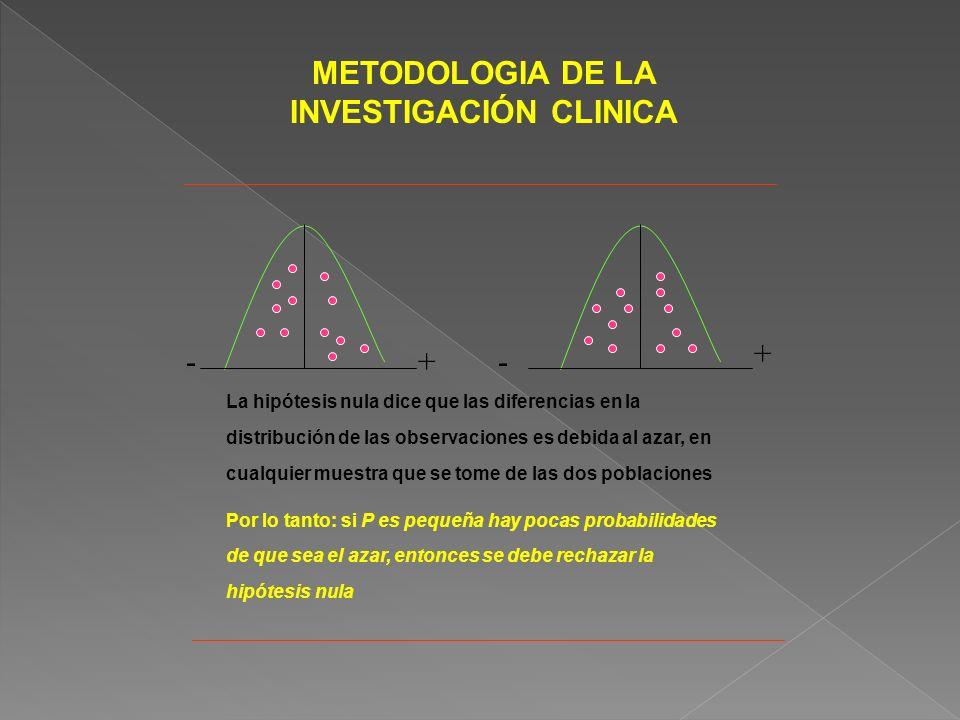 METODOLOGIA DE LA INVESTIGACIÓN CLINICA La hipótesis nula dice que las diferencias en la distribución de las observaciones es debida al azar, en cualquier muestra que se tome de las dos poblaciones Por otro lado: si P es grande hay muchas probabilidades de que sea el azar, entonces se debe aceptar la hipótesis nula --+ +