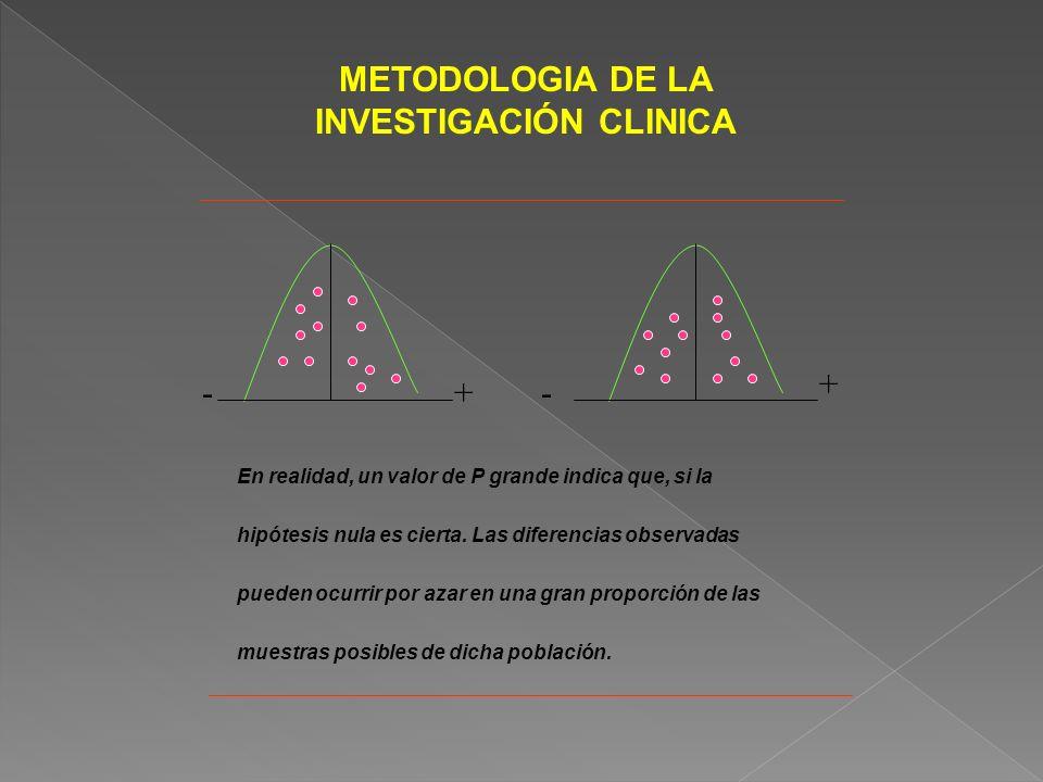 METODOLOGIA DE LA INVESTIGACIÓN CLINICA En realidad, un valor de P grande indica que, si la hipótesis nula es cierta.