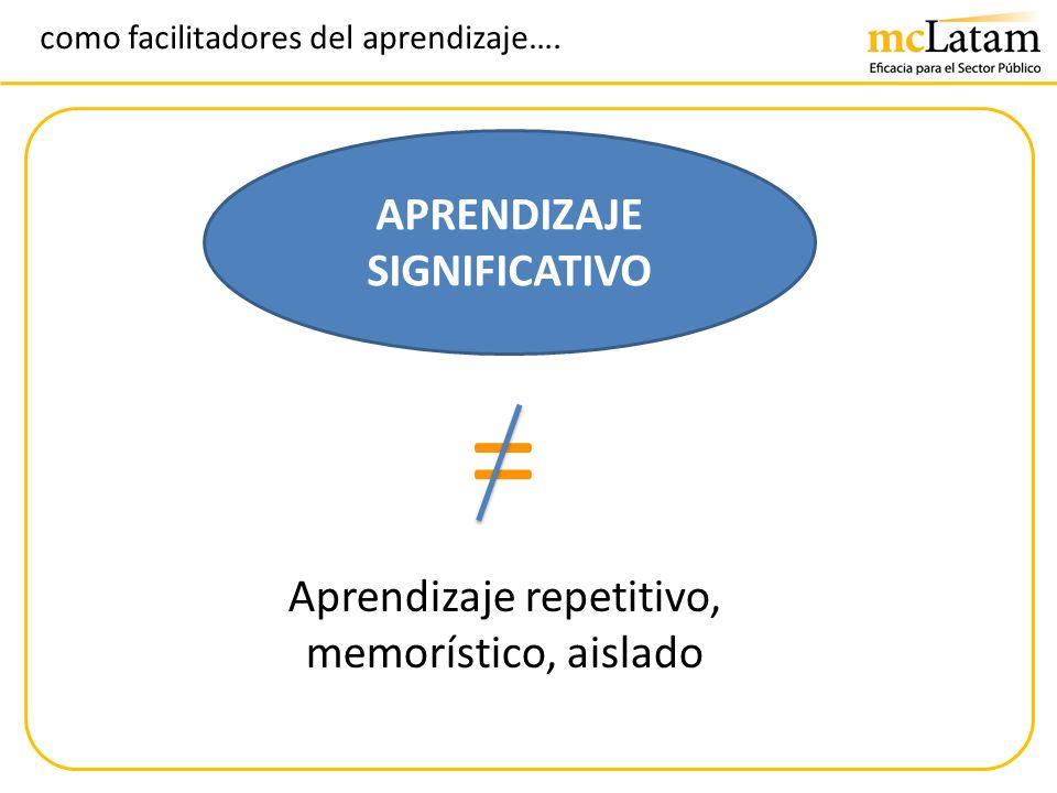 como facilitadores del aprendizaje…. APRENDIZAJE SIGNIFICATIVO = Aprendizaje repetitivo, memorístico, aislado