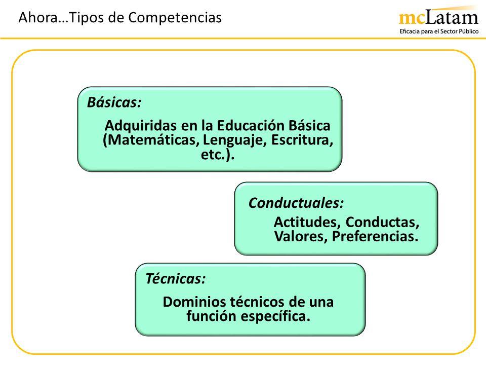 Ahora…Tipos de Competencias Adquiridas en la Educación Básica (Matemáticas, Lenguaje, Escritura, etc.). Básicas: Técnicas: Dominios técnicos de una fu