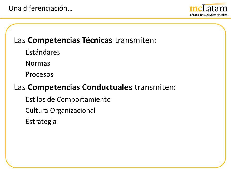 Una diferenciación… Las Competencias Técnicas transmiten: Estándares Normas Procesos Las Competencias Conductuales transmiten: Estilos de Comportamien