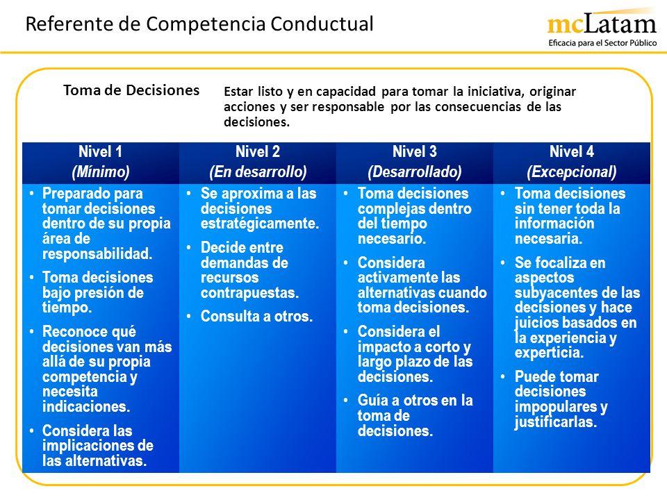 Referente de Competencia Conductual Nivel 1 (Mínimo) Nivel 2 (En desarrollo) Nivel 3 (Desarrollado) Nivel 4 (Excepcional) Preparado para tomar decisio