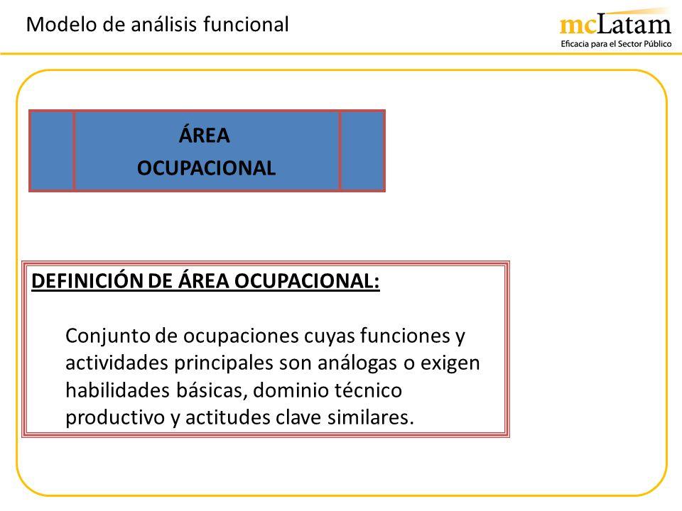 Modelo de análisis funcional ÁREA OCUPACIONAL DEFINICIÓN DE ÁREA OCUPACIONAL: Conjunto de ocupaciones cuyas funciones y actividades principales son an