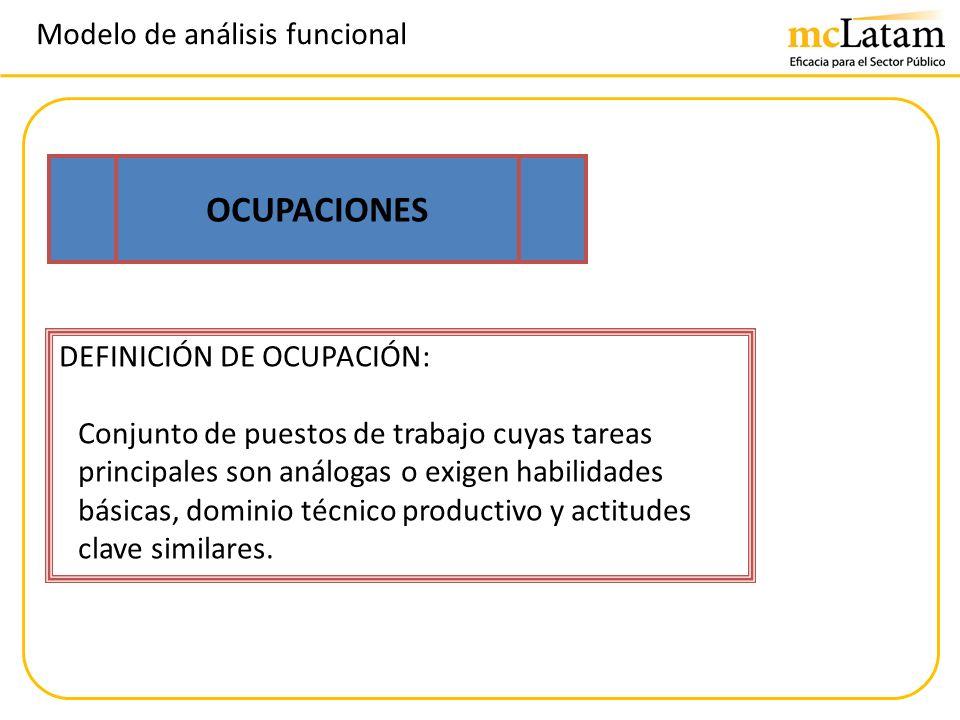 Modelo de análisis funcional OCUPACIONES DEFINICIÓN DE OCUPACIÓN: Conjunto de puestos de trabajo cuyas tareas principales son análogas o exigen habili