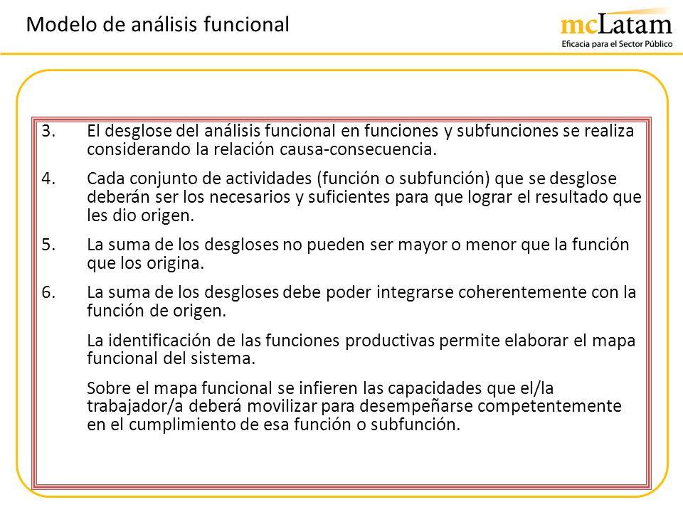 Modelo de análisis funcional 3.El desglose del análisis funcional en funciones y subfunciones se realiza considerando la relación causa-consecuencia.
