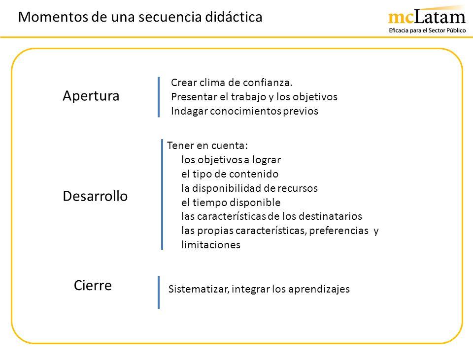 Momentos de una secuencia didáctica Apertura Desarrollo Cierre Crear clima de confianza. Presentar el trabajo y los objetivos Indagar conocimientos pr