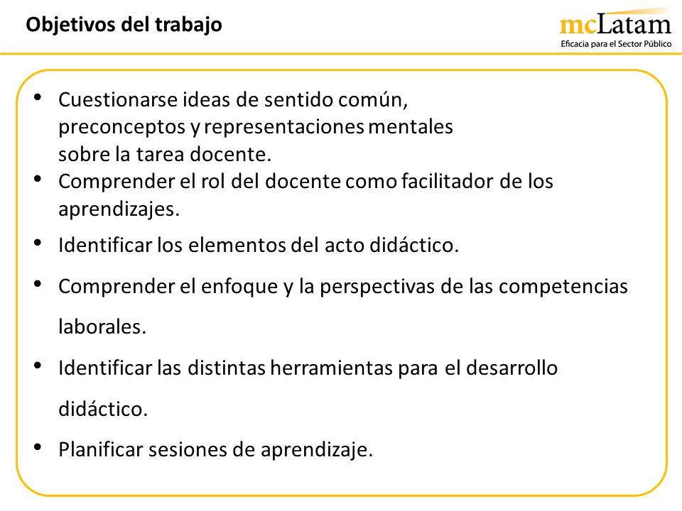 Objetivos del trabajo Cuestionarse ideas de sentido común, preconceptos y representaciones mentales sobre la tarea docente. Comprender el rol del doce