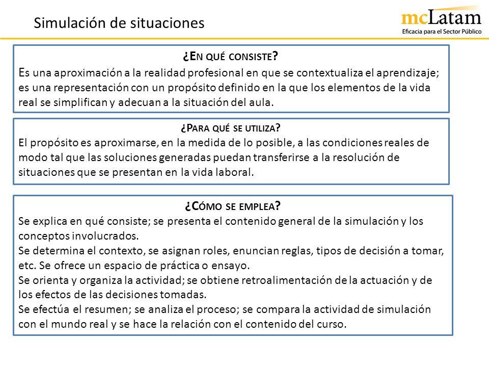 Simulación de situaciones ¿E N QUÉ CONSISTE ? E s una aproximación a la realidad profesional en que se contextualiza el aprendizaje; es una representa