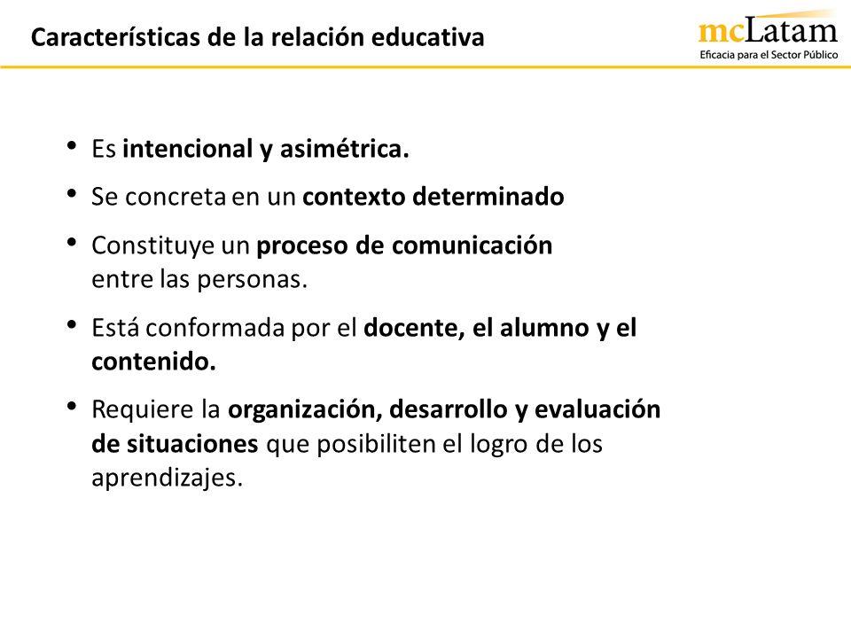 Características de la relación educativa Es intencional y asimétrica. Se concreta en un contexto determinado Constituye un proceso de comunicación ent