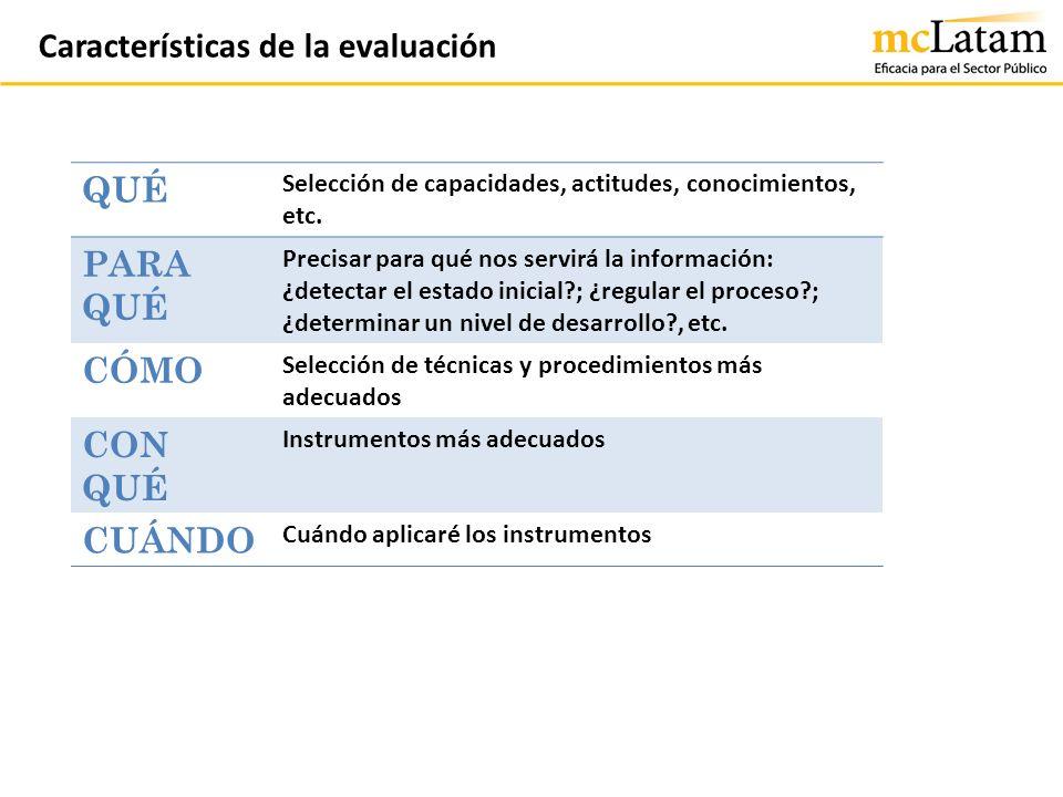 Características de la evaluación QUÉ Selección de capacidades, actitudes, conocimientos, etc. PARA QUÉ Precisar para qué nos servirá la información: ¿