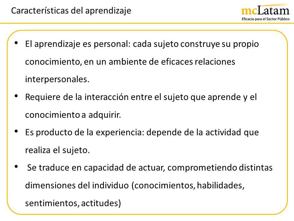Características del aprendizaje El aprendizaje es personal: cada sujeto construye su propio conocimiento, en un ambiente de eficaces relaciones interp