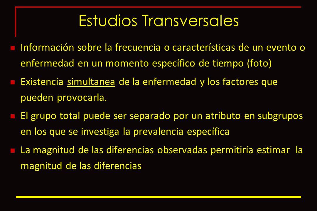 Estudios Transversales Información sobre la frecuencia o características de un evento o enfermedad en un momento específico de tiempo (foto) Existenci