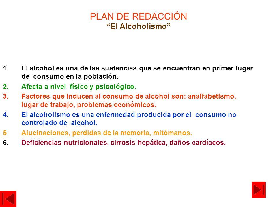 PLAN DE REDACCIÓN El Alcoholismo 1.El alcohol es una de las sustancias que se encuentran en primer lugar de consumo en la población. 2.Afecta a nivel