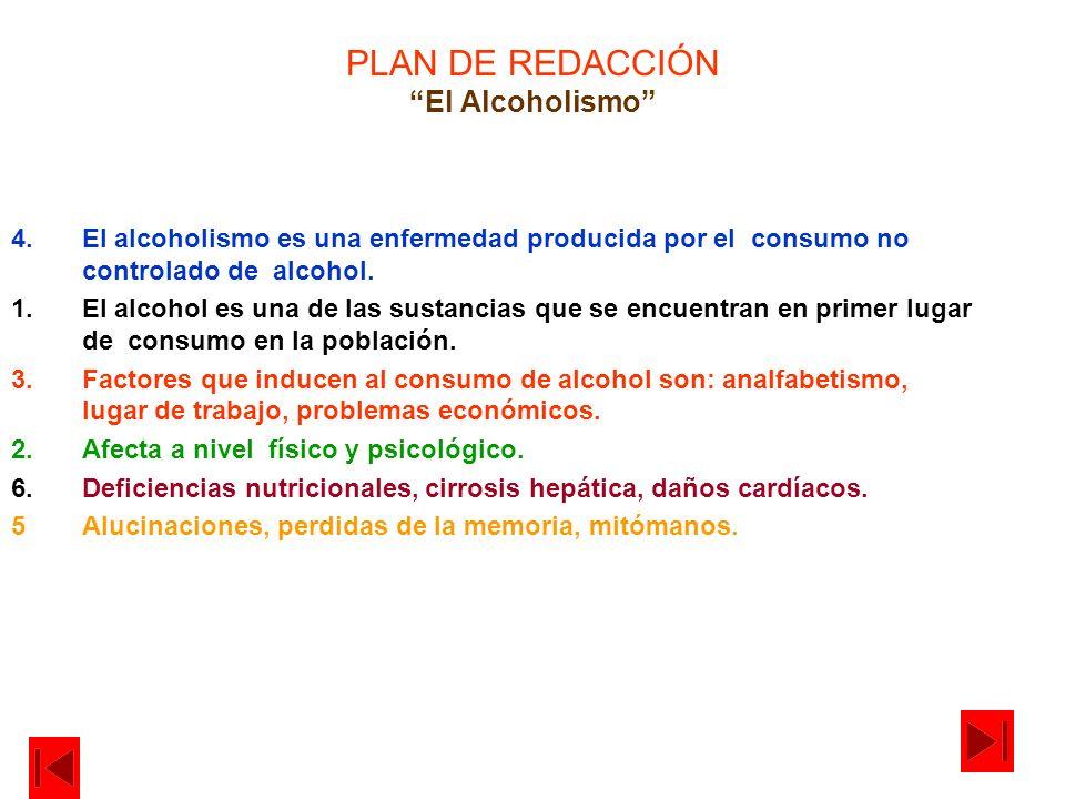 PLAN DE REDACCIÓN El Alcoholismo 4.El alcoholismo es una enfermedad producida por el consumo no controlado de alcohol. 1.El alcohol es una de las sust