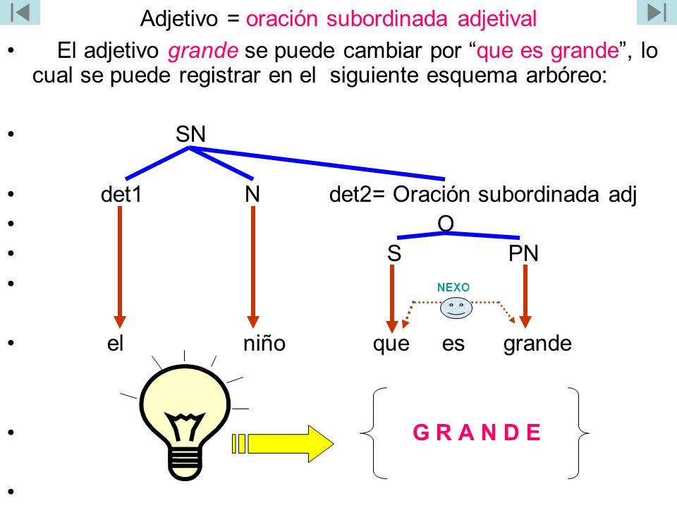 Adjetivo = oración subordinada adjetival El adjetivo grande se puede cambiar por que es grande, lo cual se puede registrar en el siguiente esquema arb