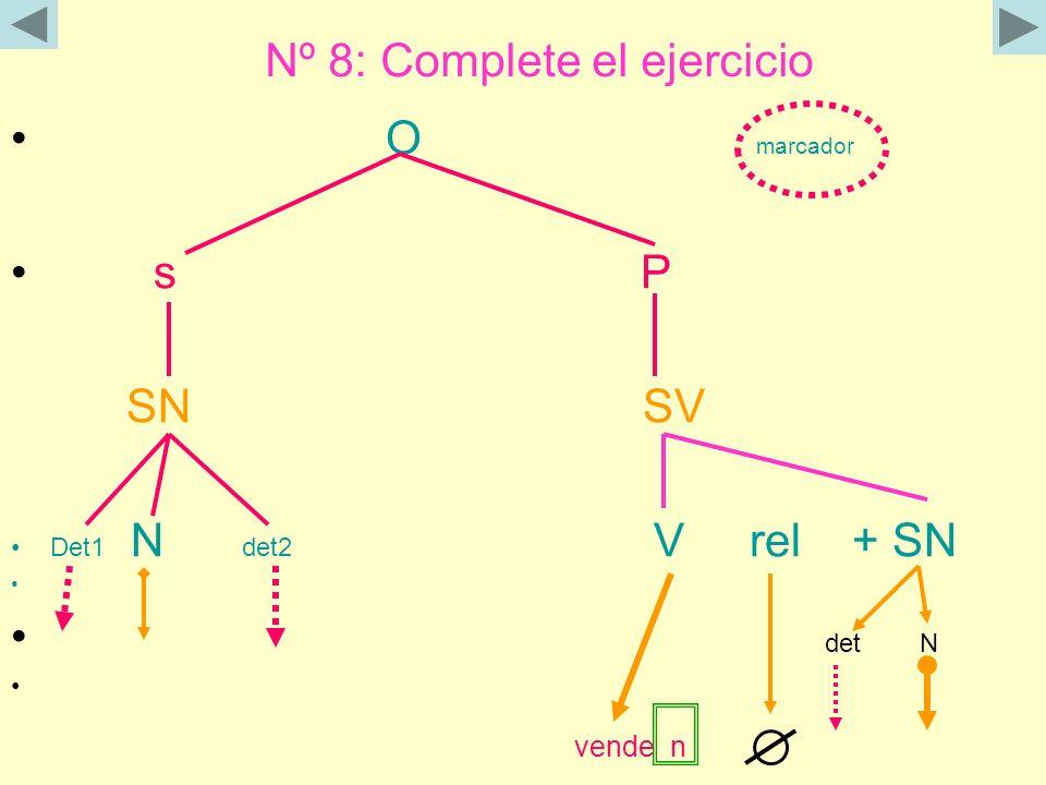 Nº 8: Complete el ejercicio O marcador s P SN SV Det1 N det2 V rel + SN det N vende n