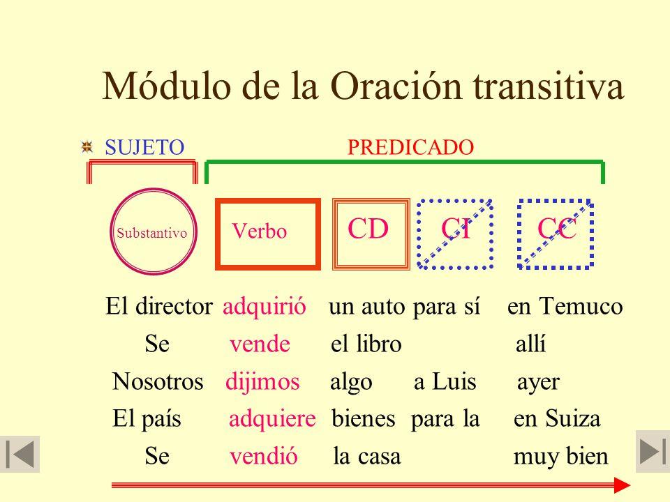 8. Oraciones TRANSITIVAS Se llaman ORACIONES TRANSITIVAS las que, estando formadas con verbos en la voz activa, tienen un complemento directo, denomin
