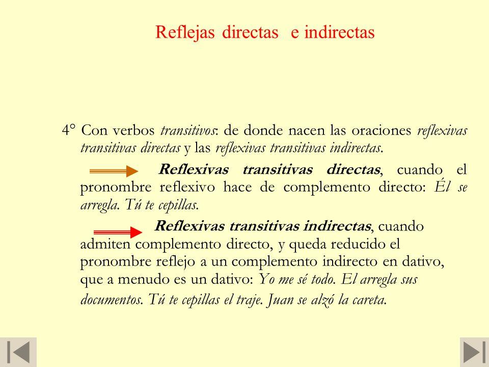 40. Las oraciones de reflexivo se construyen de una de estas cuatro formas: 1° Con los verbos propiamente reflexivos, es decir, con verbos que nunca p