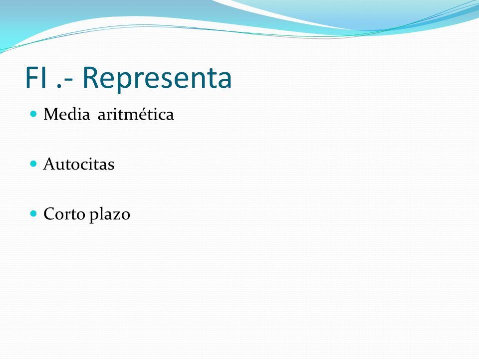 FI.- Representa Media aritmética Autocitas Corto plazo