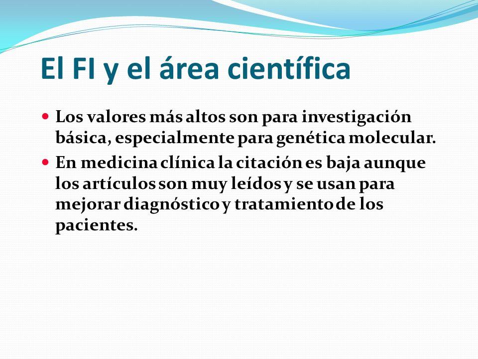 El FI y el área científica Los valores más altos son para investigación básica, especialmente para genética molecular. En medicina clínica la citación