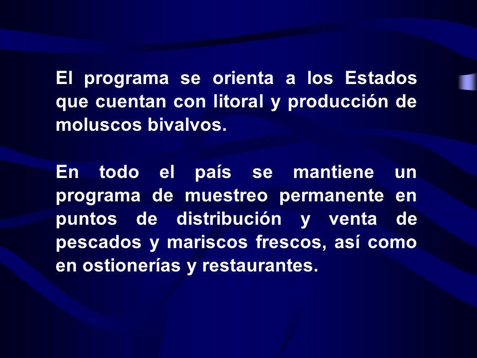 El programa se orienta a los Estados que cuentan con litoral y producción de moluscos bivalvos. En todo el país se mantiene un programa de muestreo pe