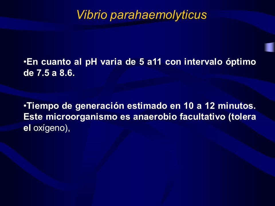 En cuanto al pH varia de 5 a11 con intervalo óptimo de 7.5 a 8.6. Tiempo de generación estimado en 10 a 12 minutos. Este microorganismo es anaerobio f