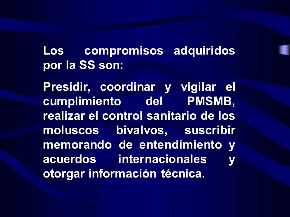 Los compromisos adquiridos por la SS son: Presidir, coordinar y vigilar el cumplimiento del PMSMB, realizar el control sanitario de los moluscos bival