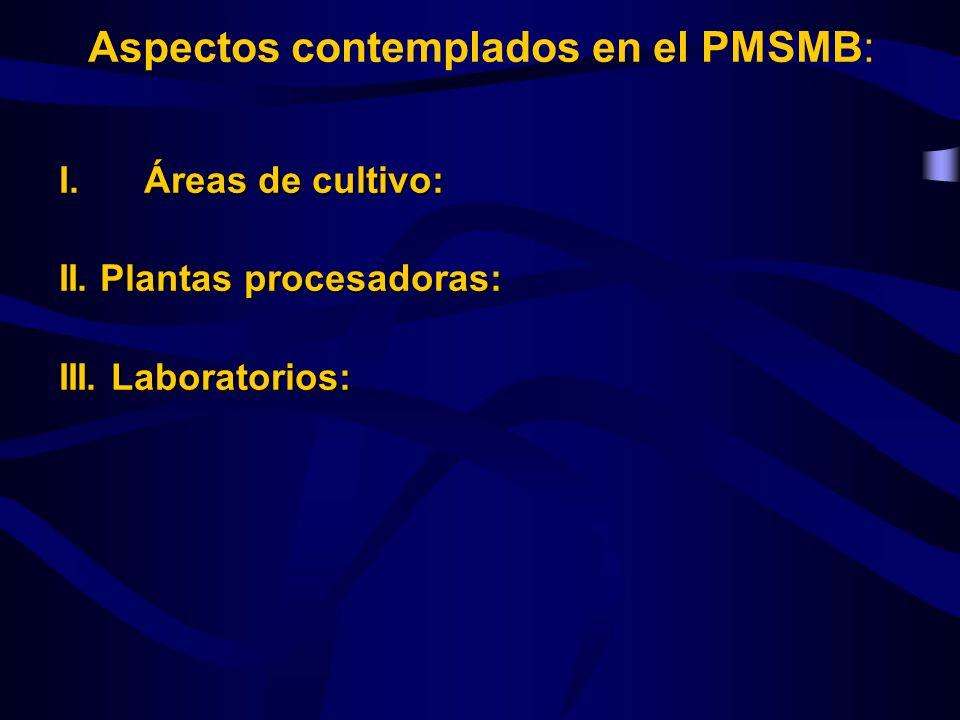 Aspectos contemplados en el PMSMB: I.Áreas de cultivo: II. Plantas procesadoras: III. Laboratorios: