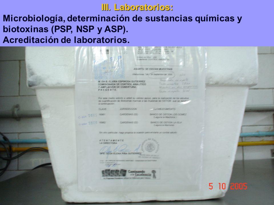 III. Laboratorios: Microbiología, determinación de sustancias químicas y biotoxinas (PSP, NSP y ASP). Acreditación de laboratorios.