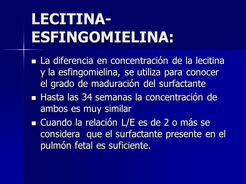 LECITINA- ESFINGOMIELINA: La diferencia en concentración de la lecitina y la esfingomielina, se utiliza para conocer el grado de maduración del surfac