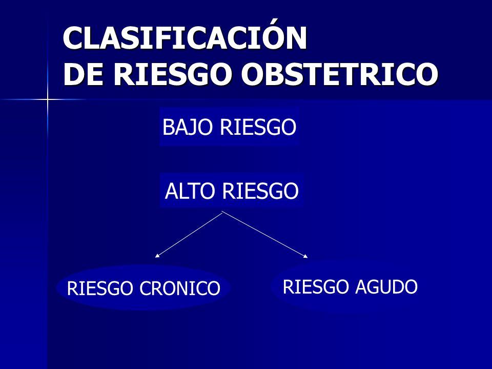 CLASIFICACIÓN DE RIESGO OBSTETRICO BAJO RIESGO ALTO RIESGO RIESGO CRONICO RIESGO AGUDO