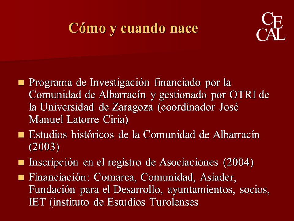 Cómo y cuando nace Programa de Investigación financiado por la Comunidad de Albarracín y gestionado por OTRI de la Universidad de Zaragoza (coordinador José Manuel Latorre Ciria) Programa de Investigación financiado por la Comunidad de Albarracín y gestionado por OTRI de la Universidad de Zaragoza (coordinador José Manuel Latorre Ciria) Estudios históricos de la Comunidad de Albarracín (2003) Estudios históricos de la Comunidad de Albarracín (2003) Inscripción en el registro de Asociaciones (2004) Inscripción en el registro de Asociaciones (2004) Financiación: Comarca, Comunidad, Asiader, Fundación para el Desarrollo, ayuntamientos, socios, IET (instituto de Estudios Turolenses Financiación: Comarca, Comunidad, Asiader, Fundación para el Desarrollo, ayuntamientos, socios, IET (instituto de Estudios Turolenses